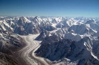 Балторо (ледник)