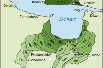 Долларт