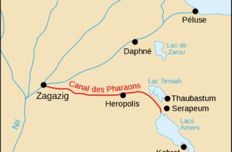 Канал фараонов