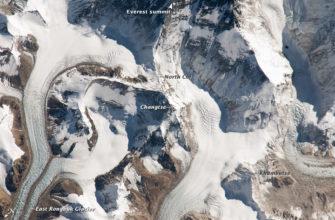 Ронгбук (ледник)