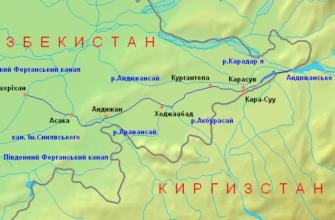 Шахрихансай