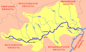 Бассейн Клязьмы